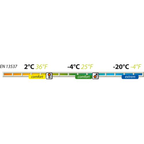Спальник Pinguin Trekking 205 (Green/right)